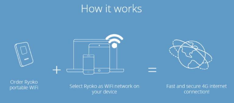 how to use muama ryoko wifi.jpeg